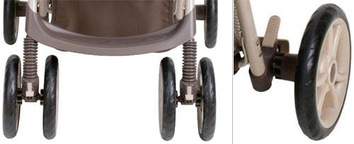 Wheels & Brakes