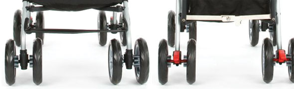 The Jet Stroller Wheels